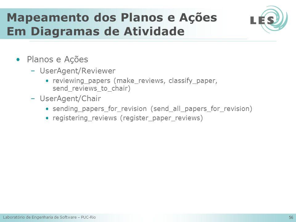 Laboratório de Engenharia de Software – PUC-Rio 56 Mapeamento dos Planos e Ações Em Diagramas de Atividade Planos e Ações –UserAgent/Reviewer reviewin
