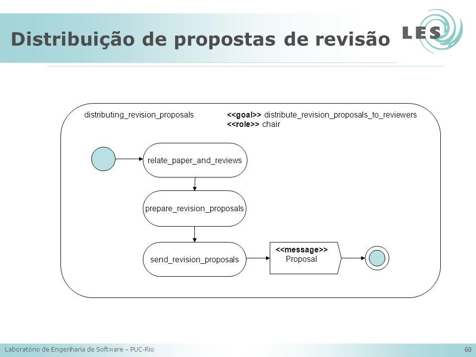 Laboratório de Engenharia de Software – PUC-Rio 60 Distribuição de propostas de revisão relate_paper_and_reviews distributing_revision_proposals > dis