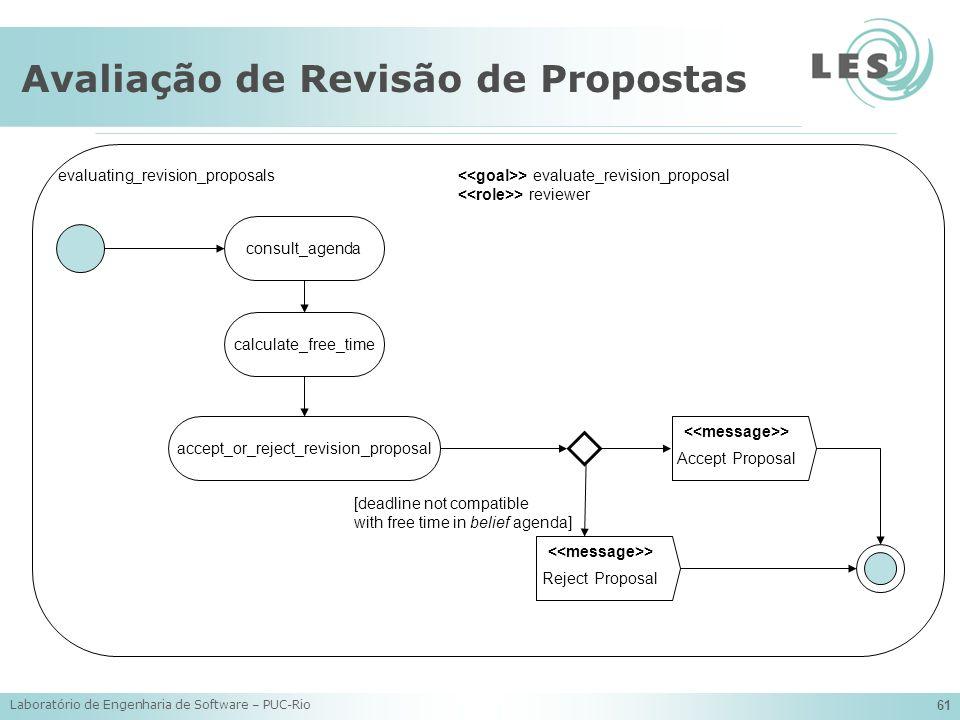 Laboratório de Engenharia de Software – PUC-Rio 61 Avaliação de Revisão de Propostas consult_agenda evaluating_revision_proposals > evaluate_revision_