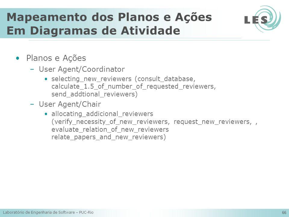 Laboratório de Engenharia de Software – PUC-Rio 66 Mapeamento dos Planos e Ações Em Diagramas de Atividade Planos e Ações –User Agent/Coordinator sele