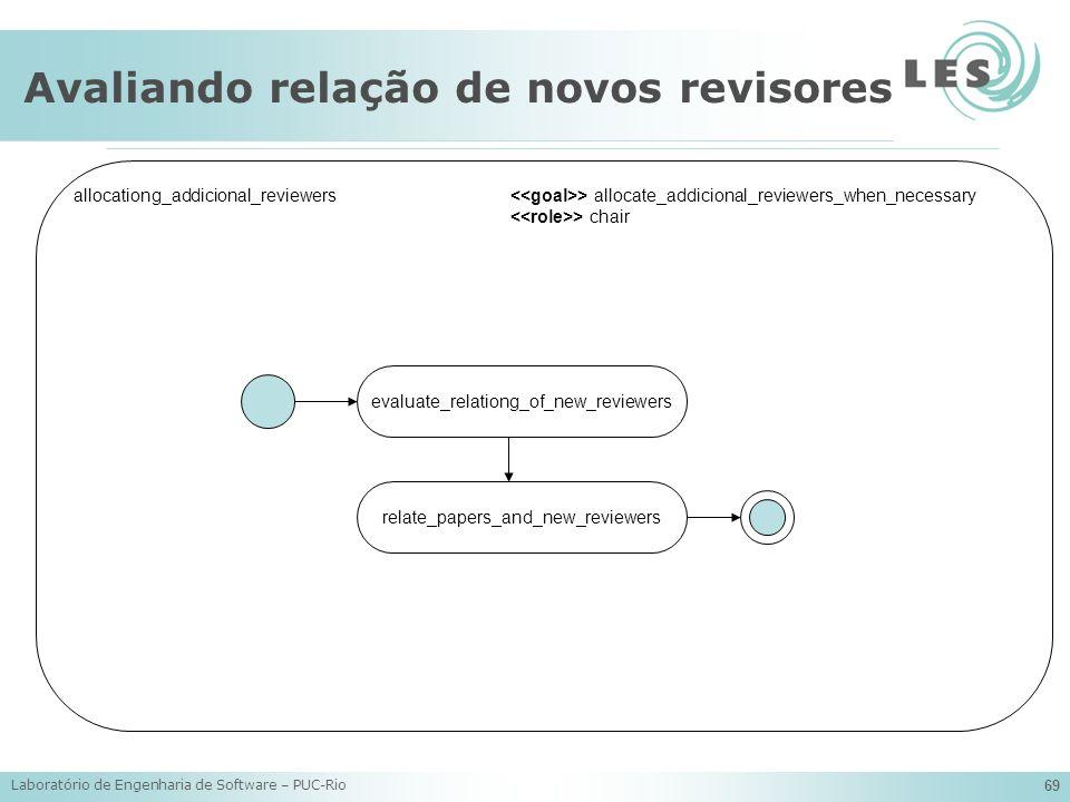 Laboratório de Engenharia de Software – PUC-Rio 69 Avaliando relação de novos revisores allocationg_addicional_reviewers > allocate_addicional_reviewe