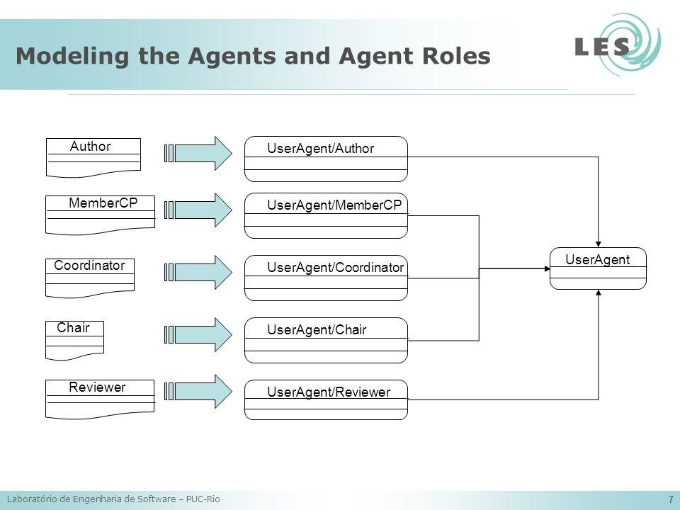Laboratório de Engenharia de Software – PUC-Rio 8 Modeling the Agents and Agent Roles UserAgent....