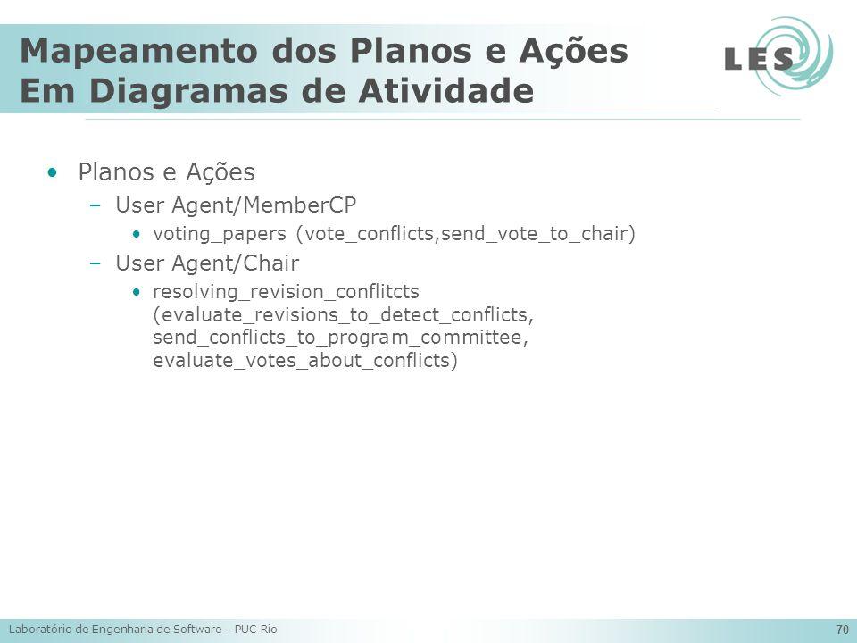Laboratório de Engenharia de Software – PUC-Rio 70 Mapeamento dos Planos e Ações Em Diagramas de Atividade Planos e Ações –User Agent/MemberCP voting_