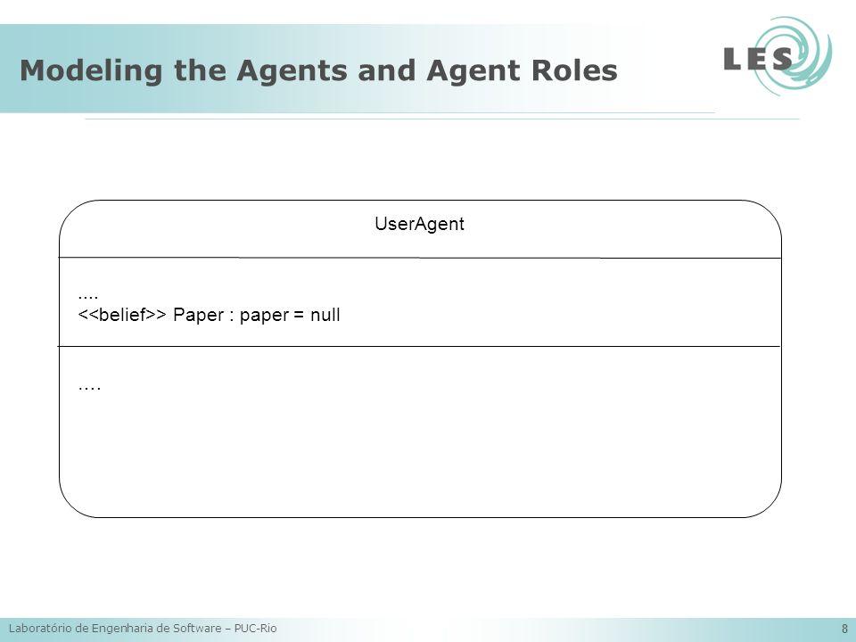 Laboratório de Engenharia de Software – PUC-Rio 59 Submissão de Artigo submit_paper submitting_paper > submit_paper > author > Proposal