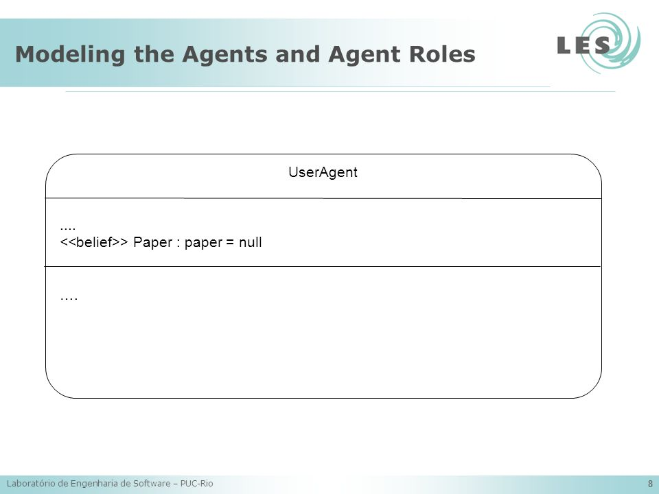 Laboratório de Engenharia de Software – PUC-Rio 8 Modeling the Agents and Agent Roles UserAgent.... > Paper : paper = null ….