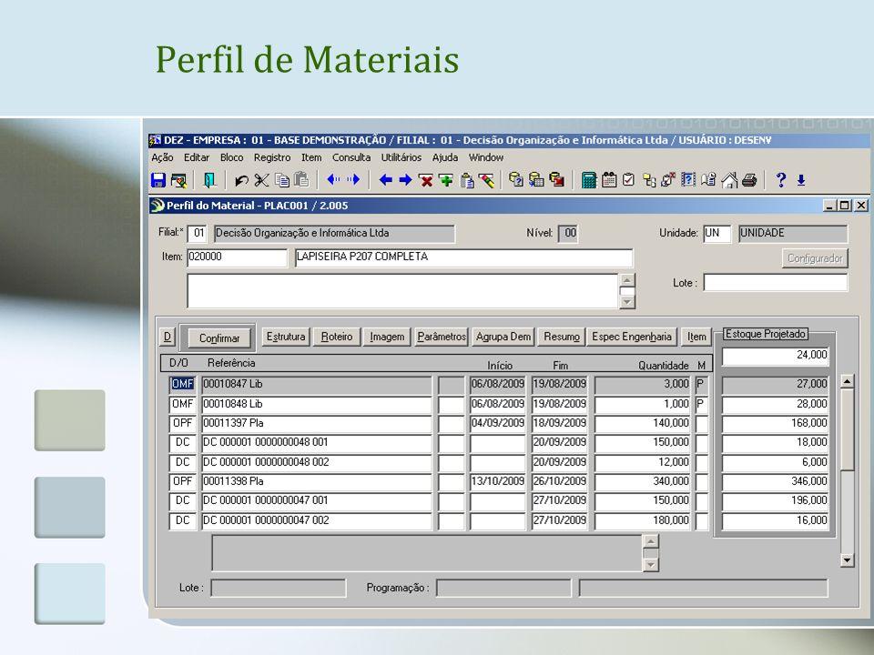 Perfil de Materiais