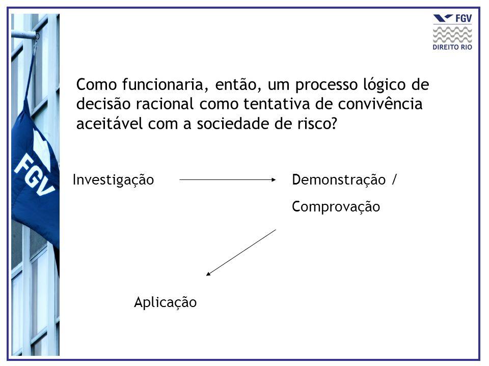 Como funcionaria, então, um processo lógico de decisão racional como tentativa de convivência aceitável com a sociedade de risco? InvestigaçãoDemonstr
