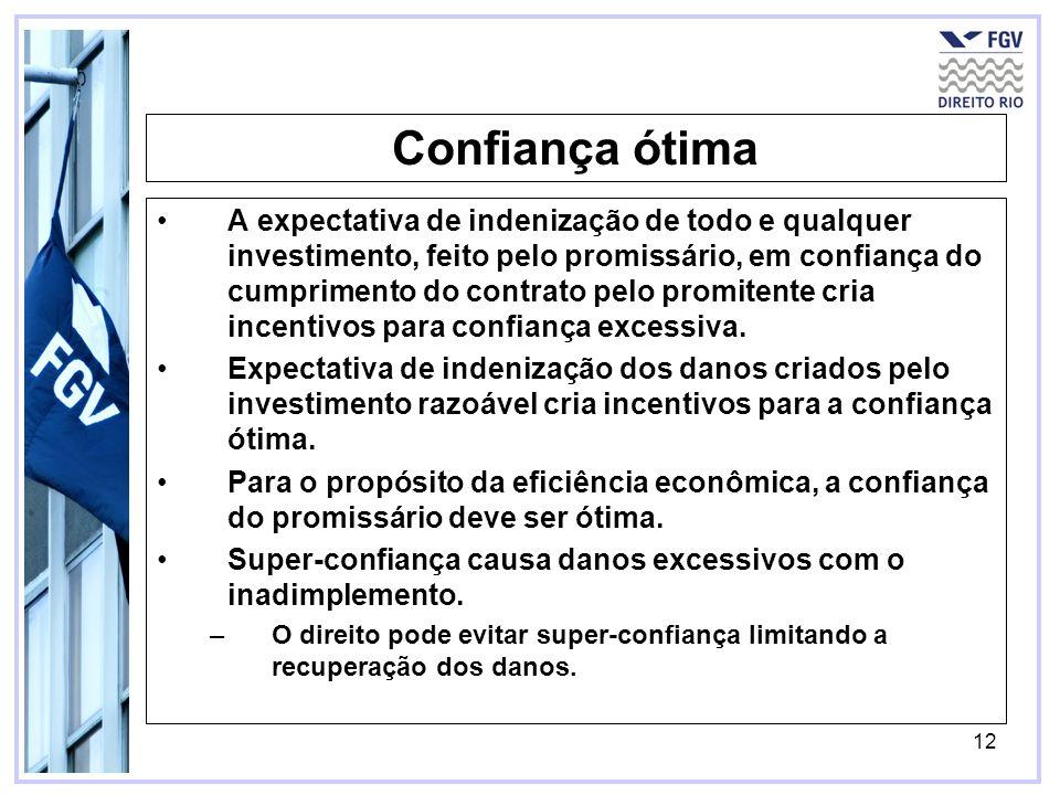 12 Confiança ótima A expectativa de indenização de todo e qualquer investimento, feito pelo promissário, em confiança do cumprimento do contrato pelo