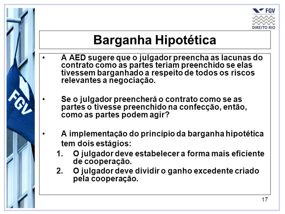 17 Barganha Hipotética A AED sugere que o julgador preencha as lacunas do contrato como as partes teriam preenchido se elas tivessem barganhado a resp