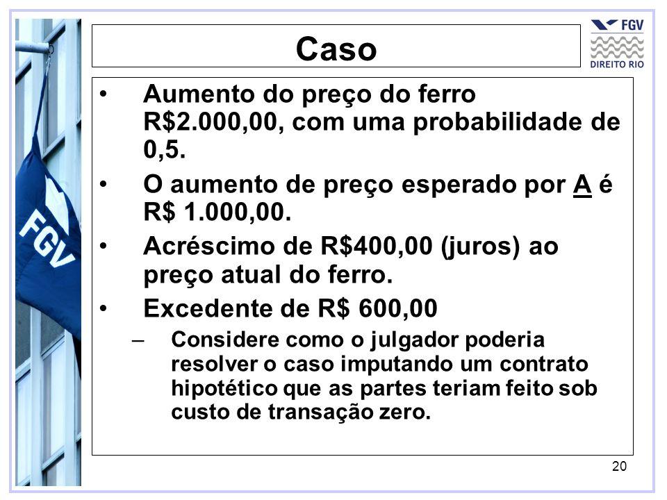 20 Caso Aumento do preço do ferro R$2.000,00, com uma probabilidade de 0,5. O aumento de preço esperado por A é R$ 1.000,00. Acréscimo de R$400,00 (ju