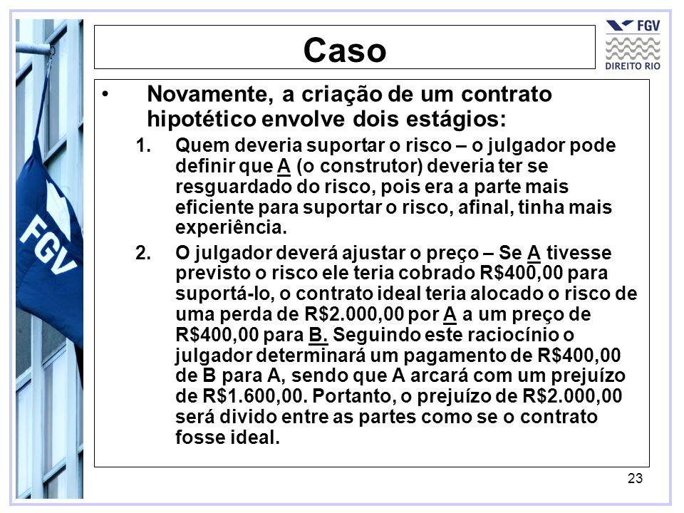 23 Caso Novamente, a criação de um contrato hipotético envolve dois estágios: 1.Quem deveria suportar o risco – o julgador pode definir que A (o const