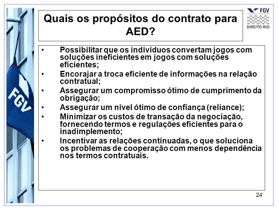24 Quais os propósitos do contrato para AED? Possibilitar que os indivíduos convertam jogos com soluções ineficientes em jogos com soluções eficientes