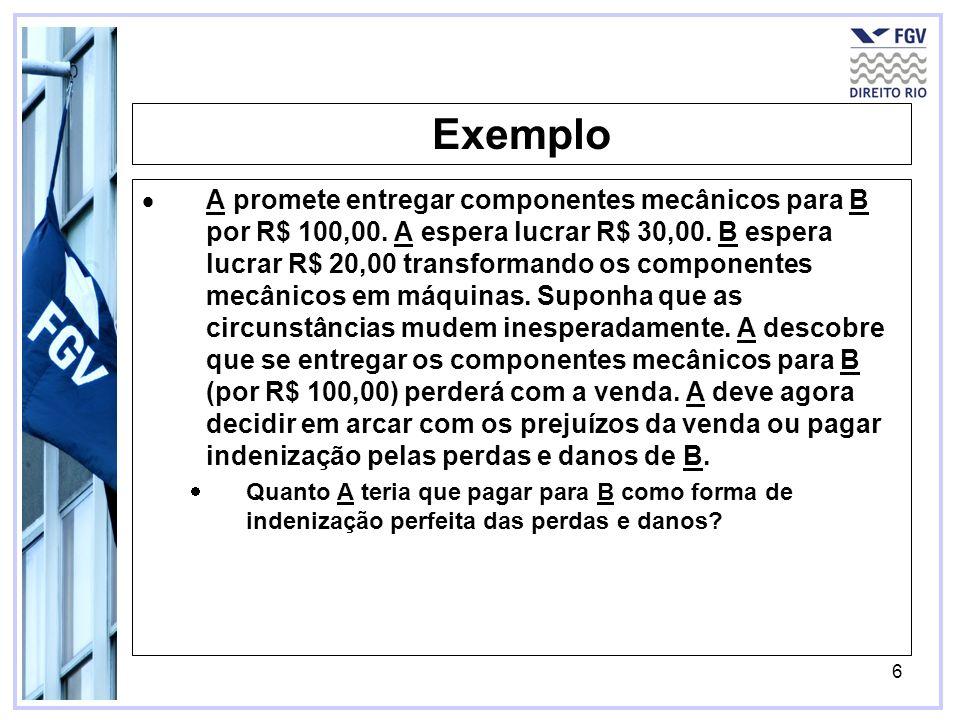6 Exemplo A promete entregar componentes mecânicos para B por R$ 100,00. A espera lucrar R$ 30,00. B espera lucrar R$ 20,00 transformando os component