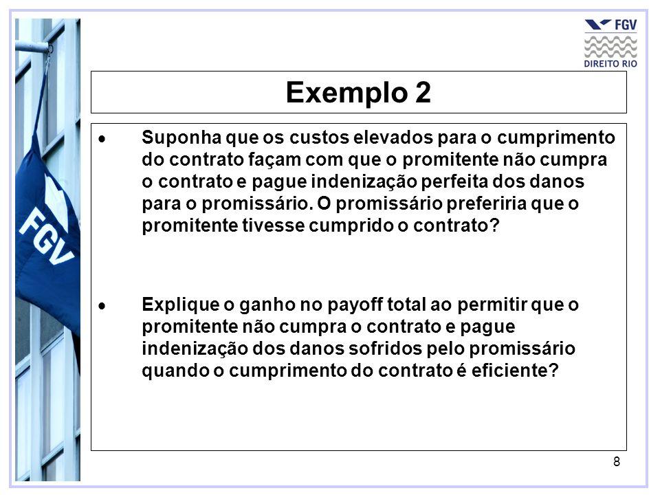 8 Exemplo 2 Suponha que os custos elevados para o cumprimento do contrato façam com que o promitente não cumpra o contrato e pague indenização perfeit