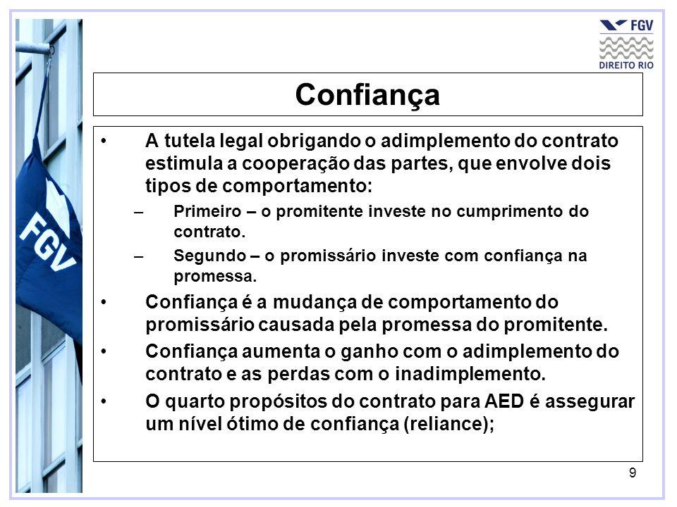 9 Confiança A tutela legal obrigando o adimplemento do contrato estimula a cooperação das partes, que envolve dois tipos de comportamento: –Primeiro –