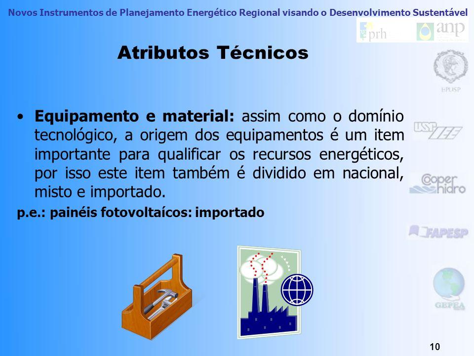 Novos Instrumentos de Planejamento Energético Regional visando o Desenvolvimento Sustentável Atributos Técnicos Fator de Capacidade: exibe percentualm
