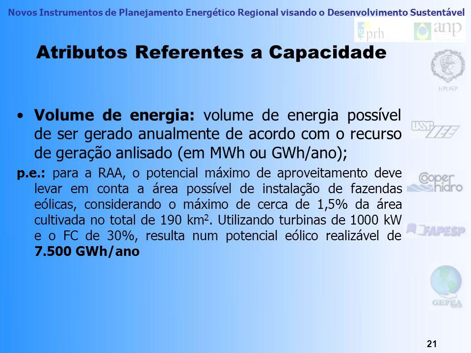 Novos Instrumentos de Planejamento Energético Regional visando o Desenvolvimento Sustentável Atributos Referentes a Capacidade 20
