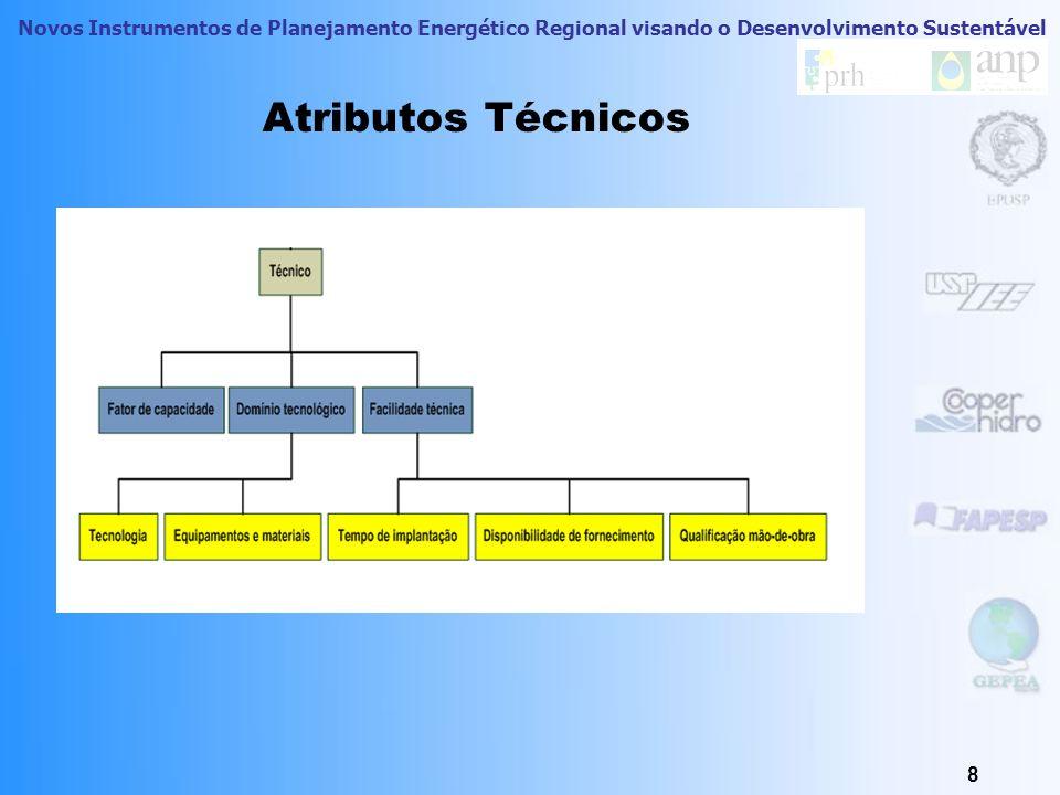 Novos Instrumentos de Planejamento Energético Regional visando o Desenvolvimento Sustentável Diagrama de Atributos 7