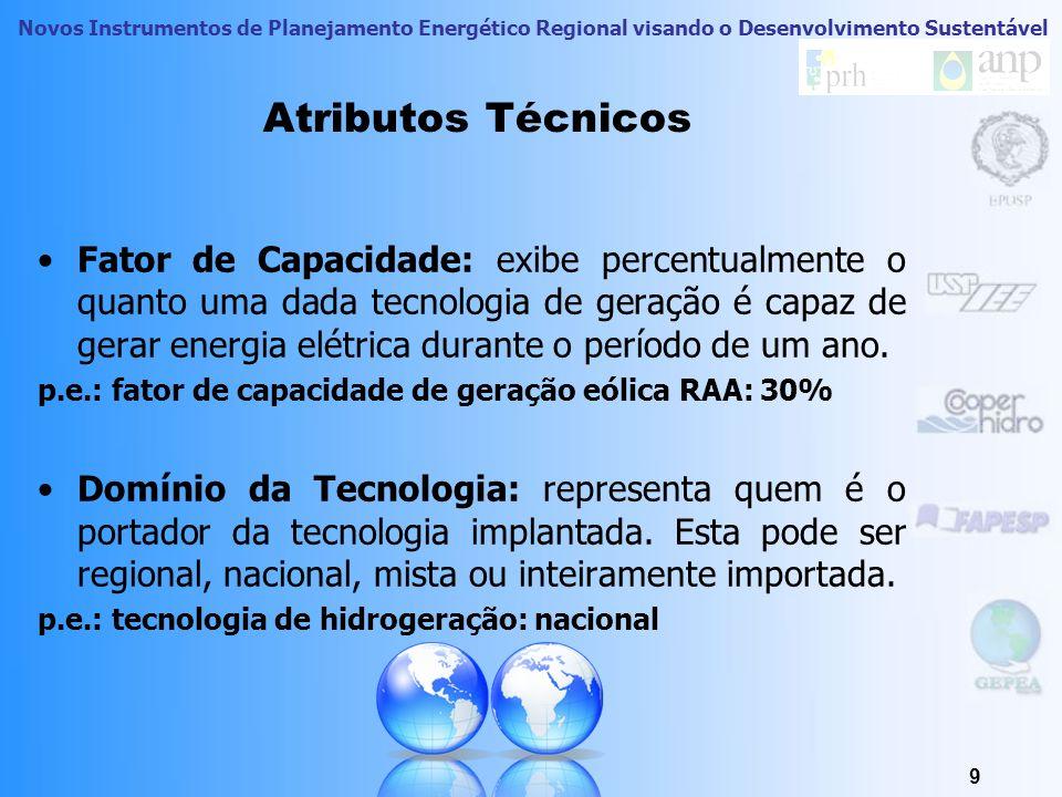 Novos Instrumentos de Planejamento Energético Regional visando o Desenvolvimento Sustentável Atributos Técnicos 8