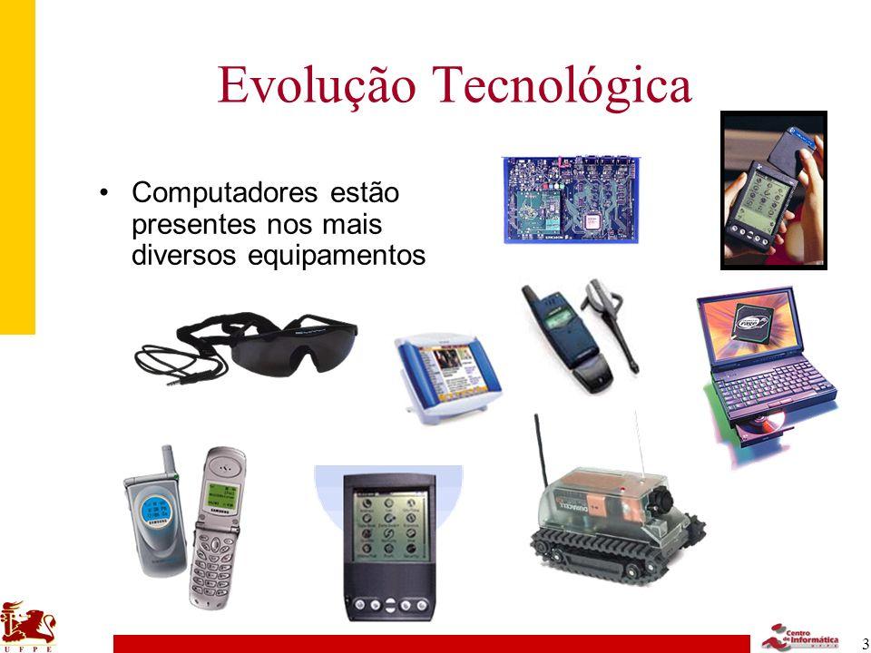 4 Evolução Tecnológica No nosso dia a dia....