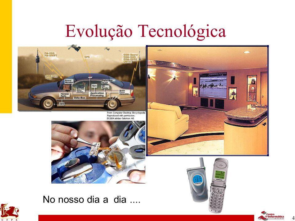 5 Evolução Tecnológica E todos estes computadores/equipamentos podem estar conectados em rede....