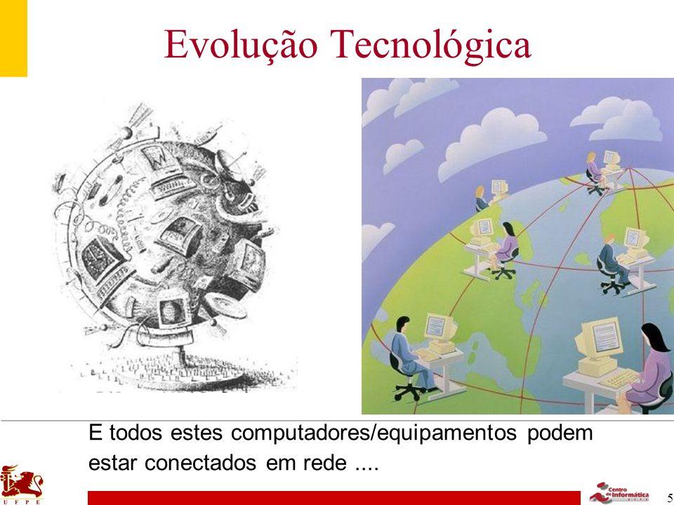 6 Evolução Tecnológica Computação hardware software Controle Comunicação