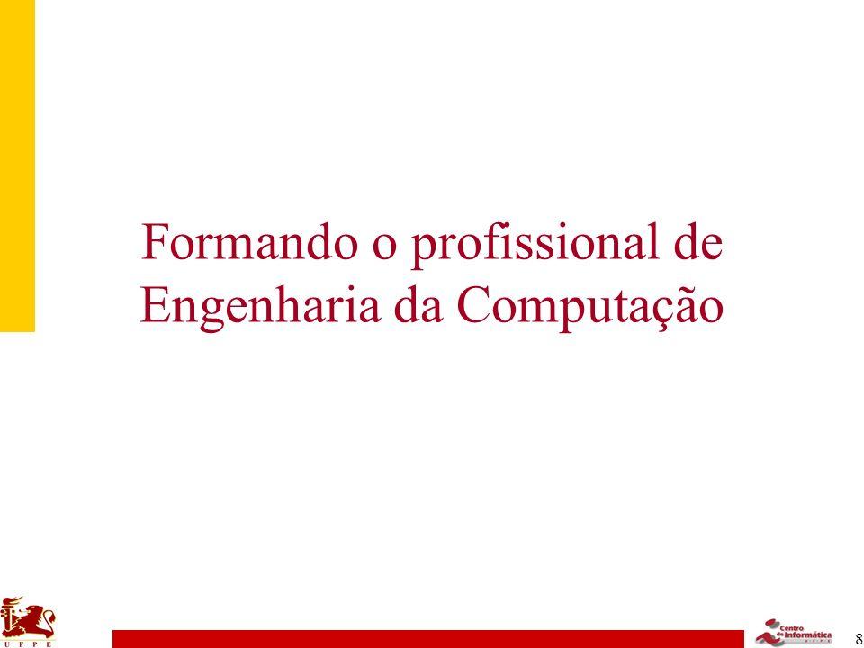 39 Estágios e Empregos –Recife: Empresas: FRT, Serttel, CESAR, UNISYS, LAFEPE, Link Automação, ITEP, CETENE (LINCS), Chesf, UFRPE, M2S, Instituto Nokia.