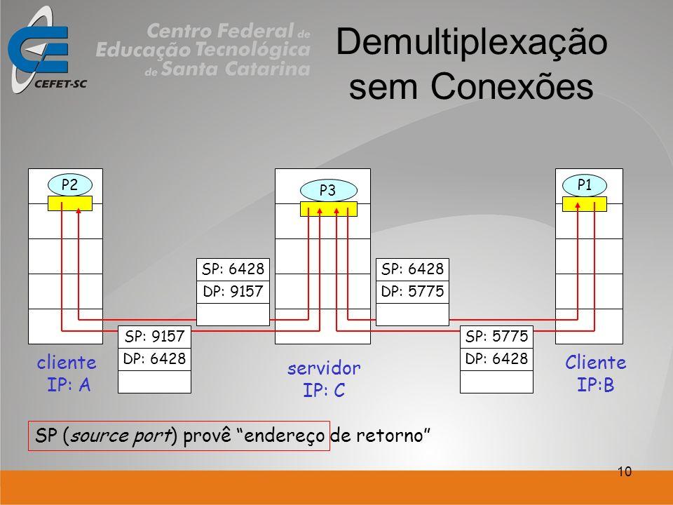10 Demultiplexação sem Conexões Cliente IP:B P2 cliente IP: A P1 P3 servidor IP: C SP: 6428 DP: 9157 SP: 9157 DP: 6428 SP: 6428 DP: 5775 SP: 5775 DP: