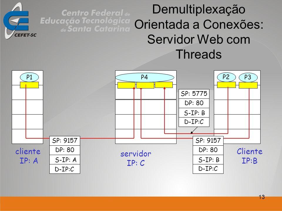 13 Demultiplexação Orientada a Conexões: Servidor Web com Threads Cliente IP:B P1 cliente IP: A P1P2 servidor IP: C SP: 9157 DP: 80 SP: 9157 DP: 80 P4