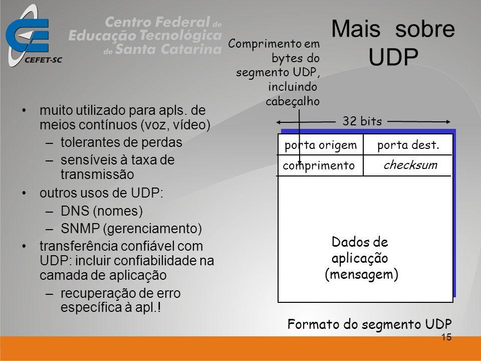 15 Mais sobre UDP muito utilizado para apls. de meios contínuos (voz, vídeo) –tolerantes de perdas –sensíveis à taxa de transmissão outros usos de UDP