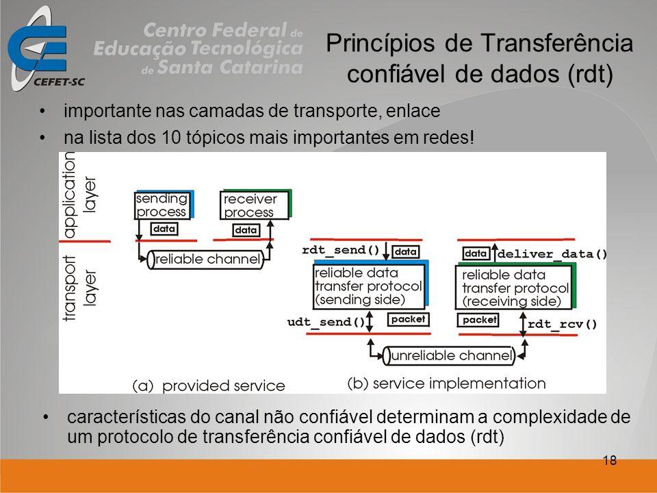 18 Princípios de Transferência confiável de dados (rdt) importante nas camadas de transporte, enlace na lista dos 10 tópicos mais importantes em redes