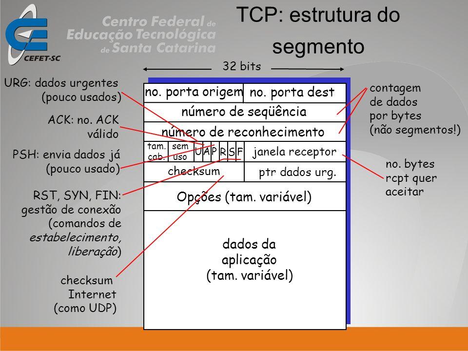 TCP: estrutura do segmento no. porta origem no. porta dest 32 bits dados da aplicação (tam. variável) número de seqüência número de reconhecimento jan