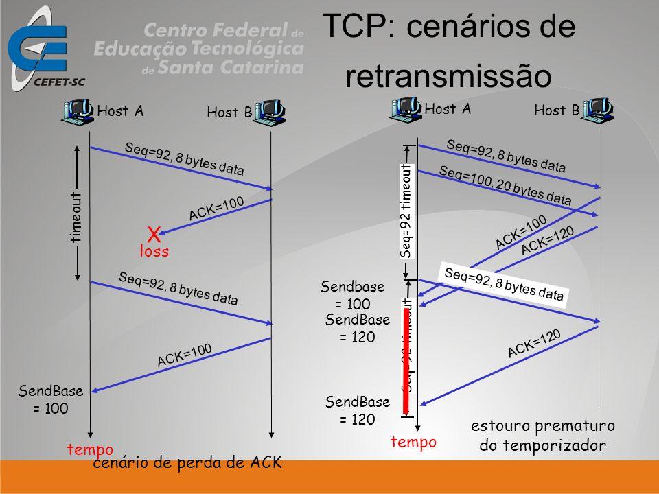 TCP: cenários de retransmissão Host A Seq=100, 20 bytes data ACK=100 tempo estouro prematuro do temporizador Host B Seq=92, 8 bytes data ACK=120 Seq=9