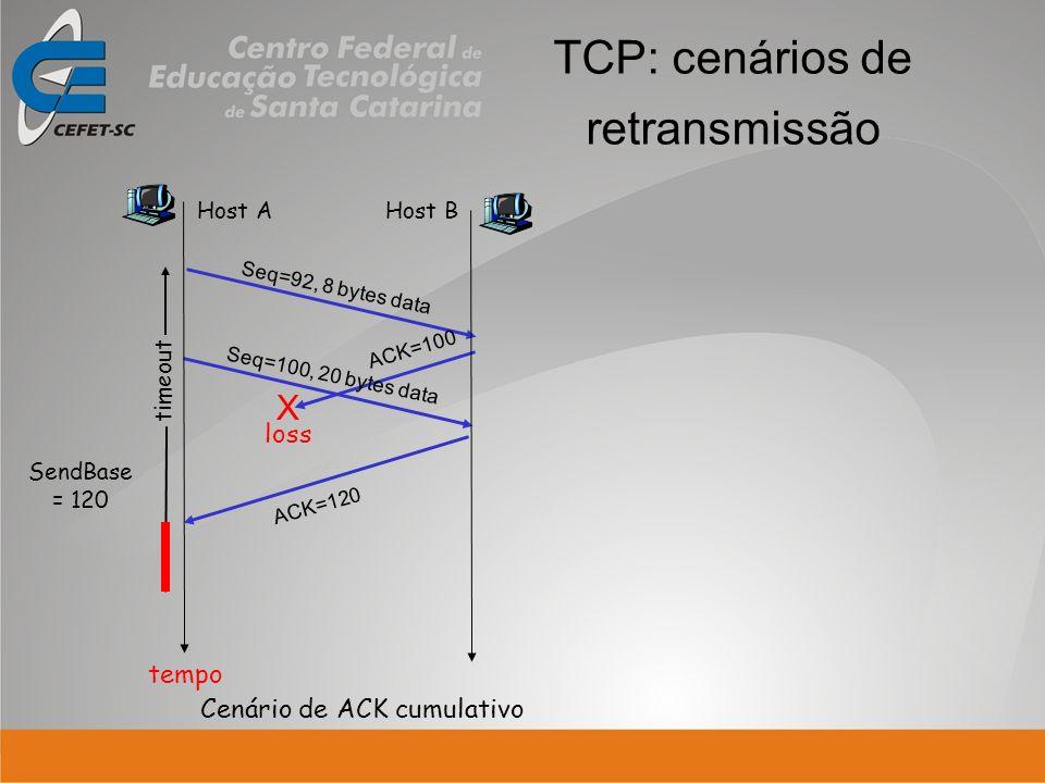 TCP: cenários de retransmissão Host A Seq=92, 8 bytes data ACK=100 loss timeout Cenário de ACK cumulativo Host B X Seq=100, 20 bytes data ACK=120 temp