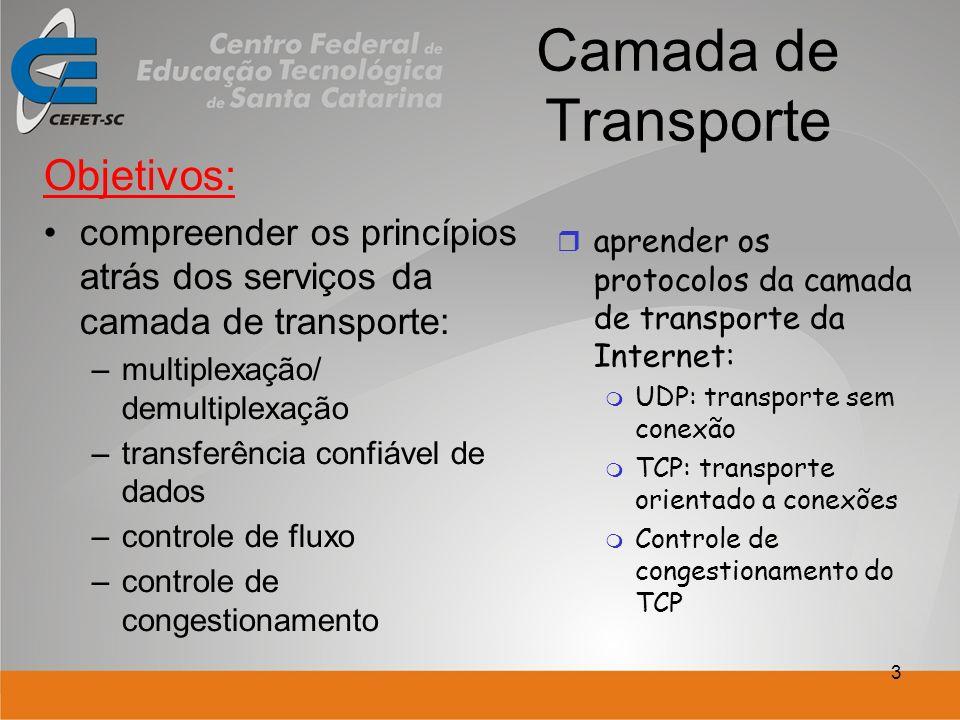 3 Camada de Transporte Objetivos: compreender os princípios atrás dos serviços da camada de transporte: –multiplexação/ demultiplexação –transferência