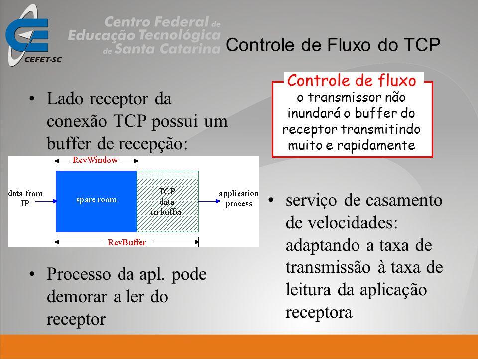 Controle de Fluxo do TCP Lado receptor da conexão TCP possui um buffer de recepção: serviço de casamento de velocidades: adaptando a taxa de transmiss