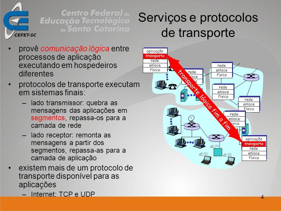 5 Camadas de Transporte x Rede camada de rede: comunicação lógica entre hospedeiros camada de transporte: comunicação lógica entre processos –depende da camada rede e estende os serviços por ela oferecidos