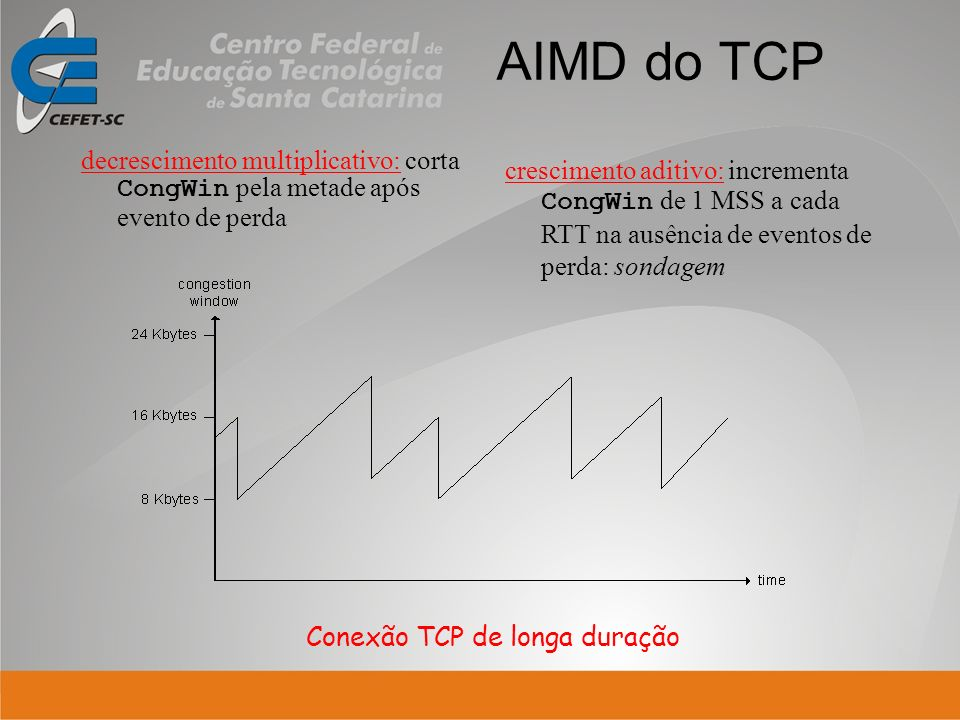 AIMD do TCP decrescimento multiplicativo: corta CongWin pela metade após evento de perda crescimento aditivo: incrementa CongWin de 1 MSS a cada RTT n