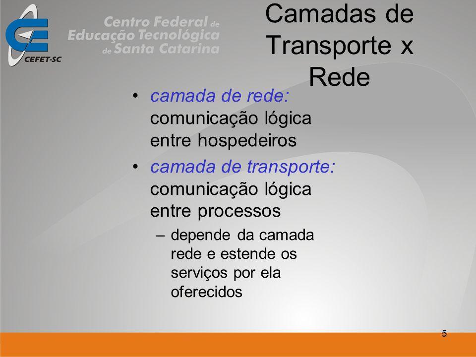 5 Camadas de Transporte x Rede camada de rede: comunicação lógica entre hospedeiros camada de transporte: comunicação lógica entre processos –depende