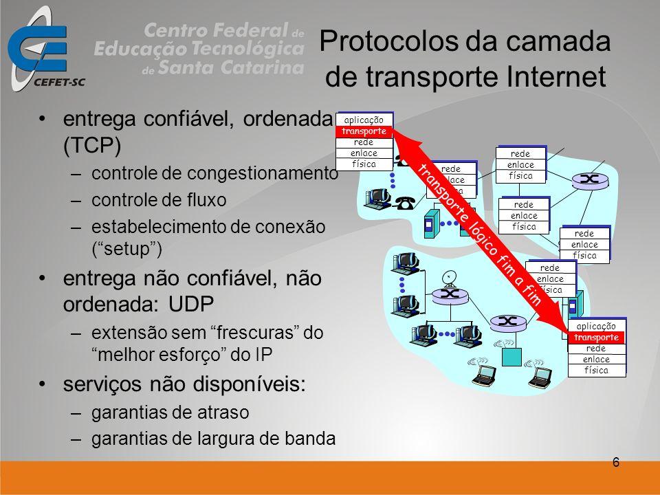 6 Protocolos da camada de transporte Internet entrega confiável, ordenada (TCP) –controle de congestionamento –controle de fluxo –estabelecimento de c