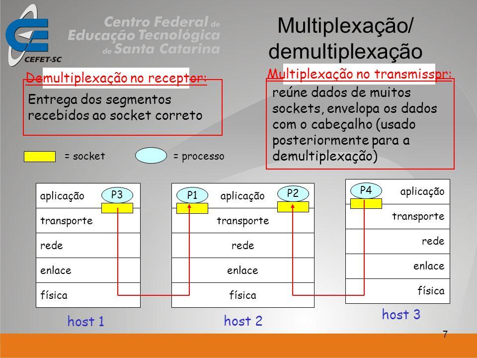 8 host recebe os datagramas IP –cada datagrama possui os endereços IP da origem e do destino –cada datagrama transporta 1 segmento da camada de transporte –cada segmento possui números das portas origem e destino (lembre: números de portas bem conhecidas para aplicações específicas) host usa os endereços IP e os números das portas para direcionar o segmento ao socket apropriado Como funciona a demultiplexação porta remetenteporta receptor 32 bits dados da aplicação (mensagem) outros campos do cabeçalho formato de segmento TCP/UDP