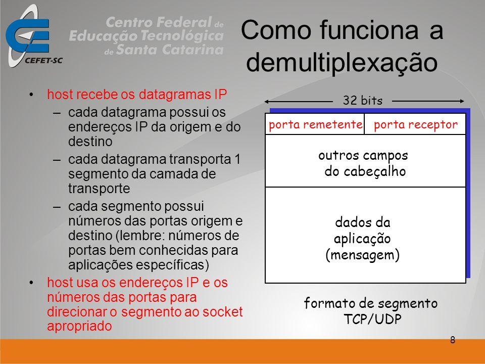 8 host recebe os datagramas IP –cada datagrama possui os endereços IP da origem e do destino –cada datagrama transporta 1 segmento da camada de transp