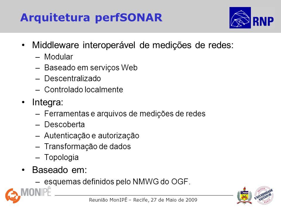 Reunião MonIPÊ – Recife, 27 de Maio de 2009 Arquitetura perfSONAR Middleware interoperável de medições de redes: –Modular –Baseado em serviços Web –De