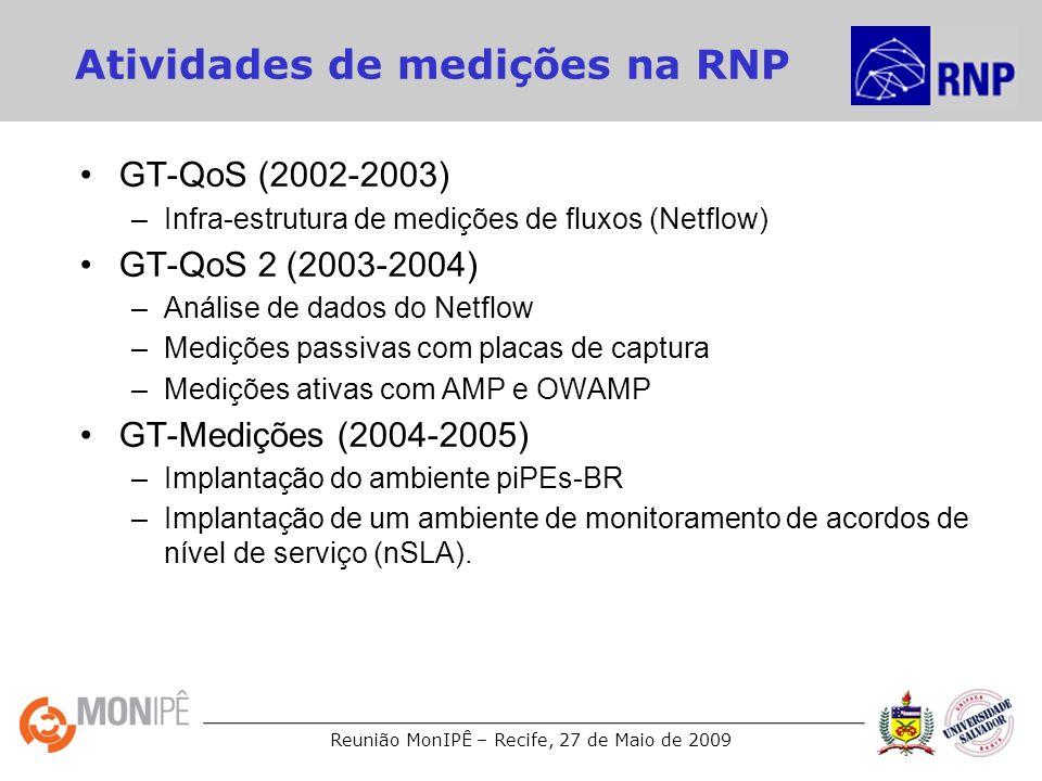 Reunião MonIPÊ – Recife, 27 de Maio de 2009 Atividades de medições na RNP GT-QoS (2002-2003) –Infra-estrutura de medições de fluxos (Netflow) GT-QoS 2