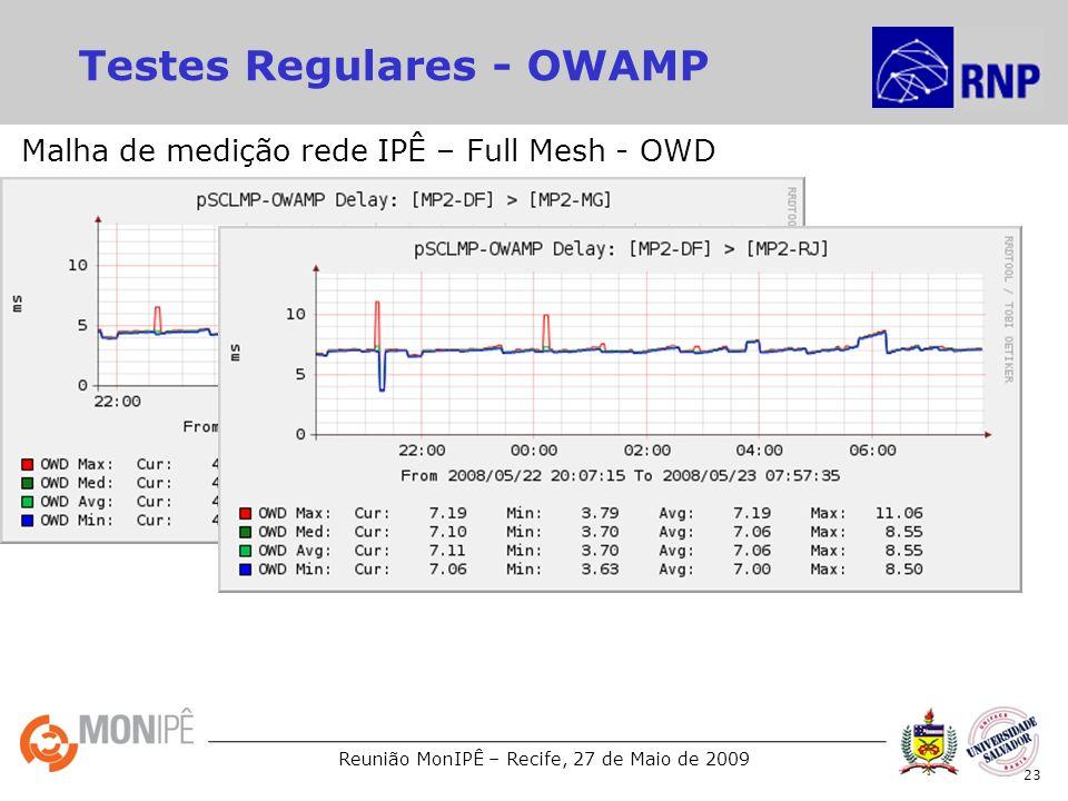Reunião MonIPÊ – Recife, 27 de Maio de 2009 23 Malha de medição rede IPÊ – Full Mesh - OWD Testes Regulares - OWAMP