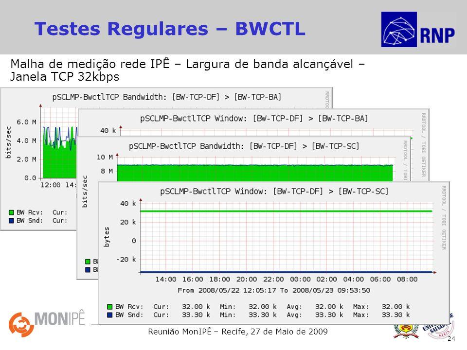 Reunião MonIPÊ – Recife, 27 de Maio de 2009 24 Malha de medição rede IPÊ – Largura de banda alcançável – Janela TCP 32kbps Testes Regulares – BWCTL