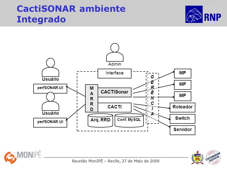 Reunião MonIPÊ – Recife, 27 de Maio de 2009 CactiSONAR ambiente Integrado Núcleo do CACTI Arq. RRD Conf. MySQL CACTI CACTISonar MP Roteador Switch Ser