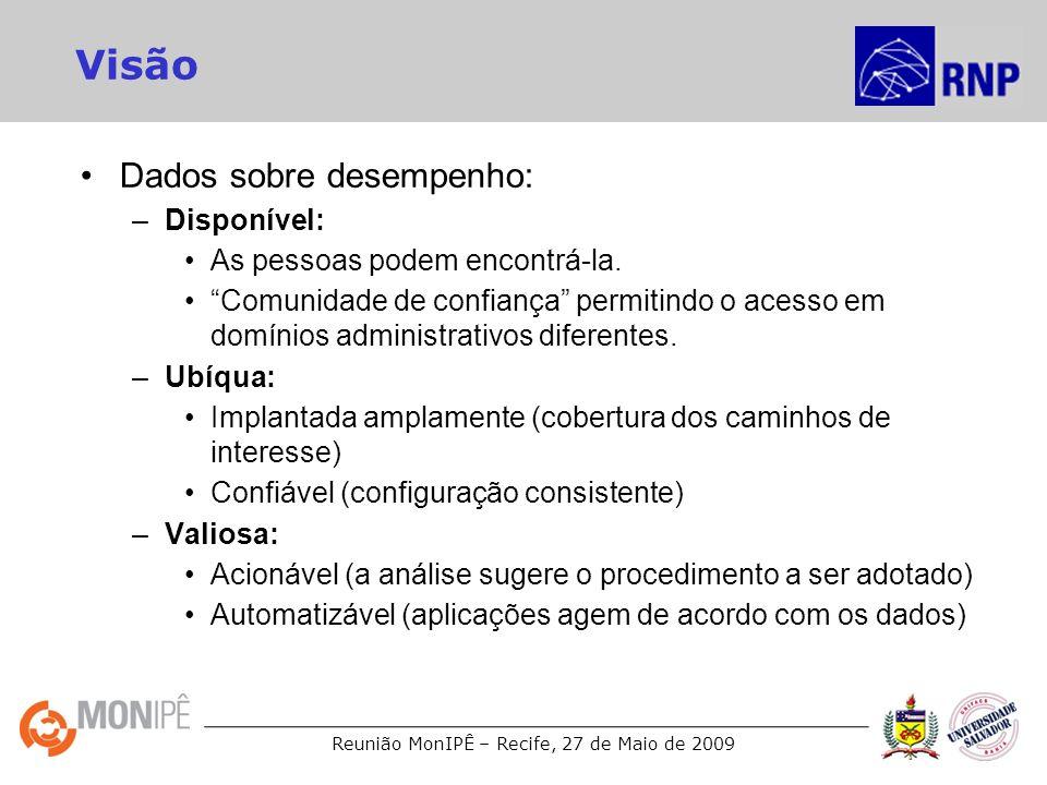 Reunião MonIPÊ – Recife, 27 de Maio de 2009 Categorias de Usuários Usuários em geral: –visualização dos resultados obtidos com os testes regulares, –utilização de ferramentas de aconselhamento e –testes na rede de acesso.