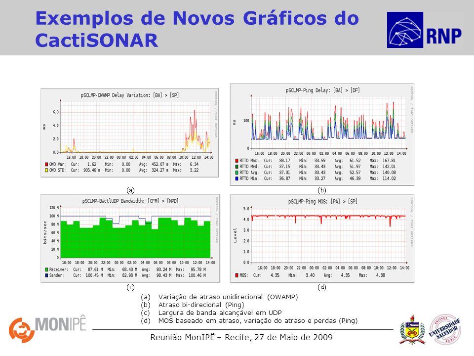 Reunião MonIPÊ – Recife, 27 de Maio de 2009 Exemplos de Novos Gráficos do CactiSONAR (a)Variação de atraso unidirecional (OWAMP) (b)Atraso bi-direcion