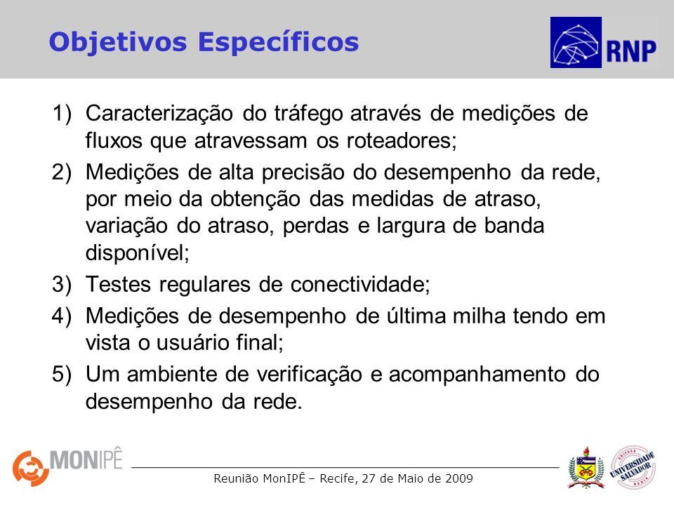 Reunião MonIPÊ – Recife, 27 de Maio de 2009 Objetivos Específicos 1)Caracterização do tráfego através de medições de fluxos que atravessam os roteador